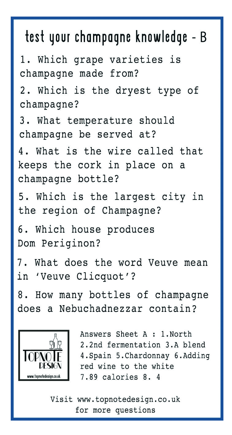 Test Your Champagne Knowledge